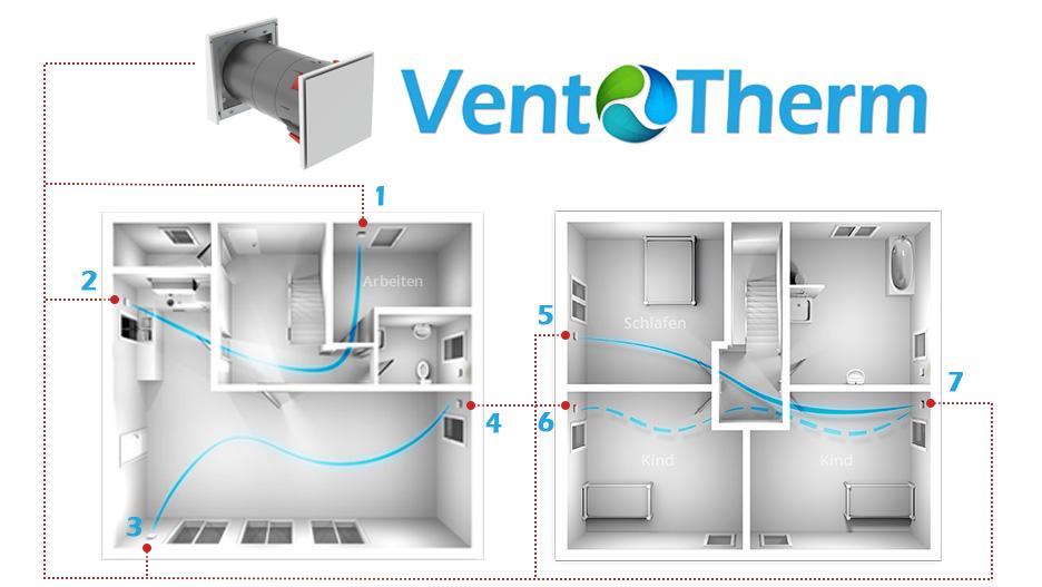 VENTOSMART_Hausgrundriss-Sy